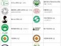 世界各国有机食品相关认证标志 (1)