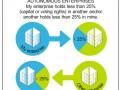 2013年REACH注册指南—— SME