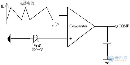 图1:芯片内部TRUEC2部分模块工作示意 2.2 DU8618集成开关简化线路实现全闭环18W LED日光灯恒流控制 DU8618是基于TRUEC2技术,专门用于18W LED非隔离日光灯驱动的芯片。 基本电参数要求如下: 输入电压范围:180~265VAC/50Hz 典型效率:>95% 输出电压范围:60~180VDC 输出电流:90mA 标称输出功率:18W