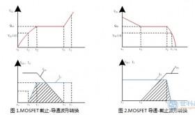 如何降低MOSFET损耗并提升EMI性能