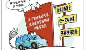 电动汽车充电设施催生第三方检测新机遇