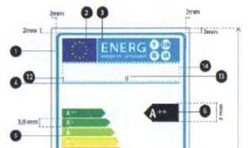 全球电子产品节能认证汇总