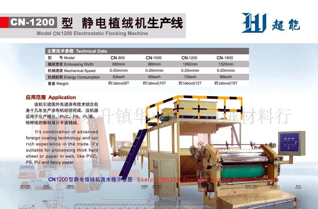 特别环保CN-1200型卷材植绒生产线